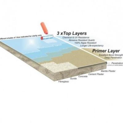 Fiberglass waterproof coating